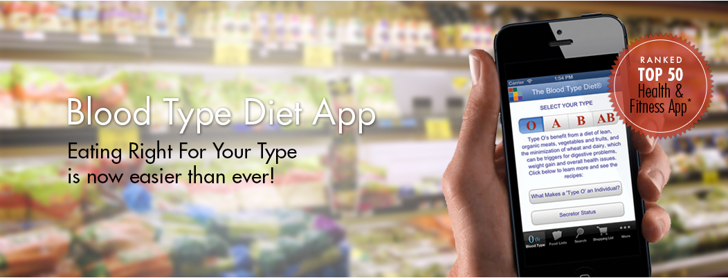 Blood Type Diet App