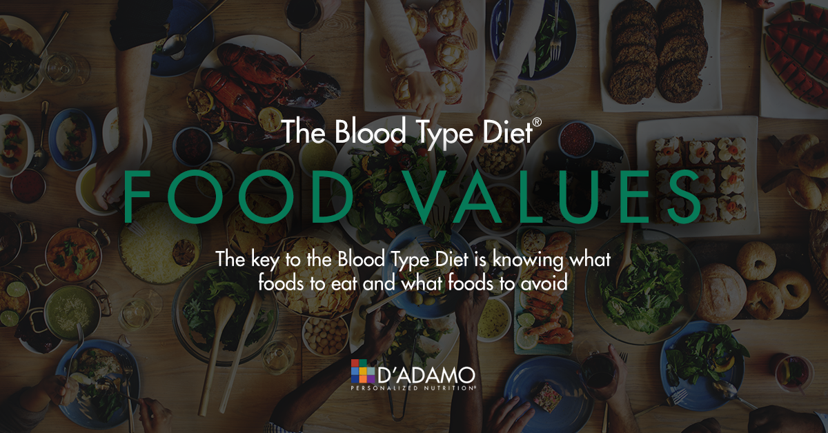 Blood Type Diet Food Values