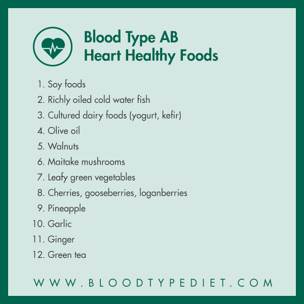 Top Heart Healthy Foods for Blood Type AB