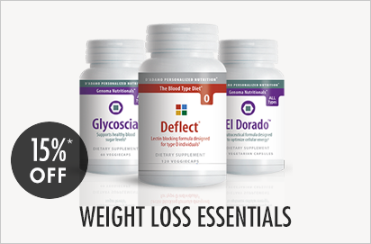 15% OFF Weight Loss Essentials