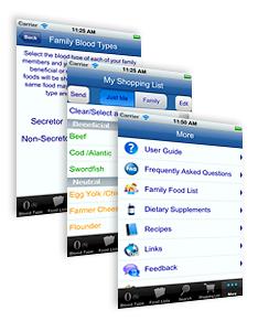 Blood Type Diet App