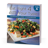 Personalized Cookbook Type A