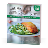 Personalized Cookbook Type AB