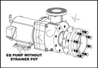 H1081 PENTAIR 15HP/3PH EQK-1500 PLASTIC PUMP 208/230/460 WITH OUT STRAINER