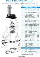 H3322 PENTAIR CLEAN & CLEAR 75 SYS. W/1HP MAXIM & 12' HOSE KIT