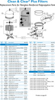 H3454 PAC FAB CLEAN & CLEAR PLUS 420 CARTRIDGE FILTER       160301