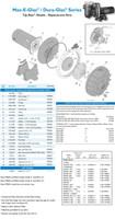 K3056 STA-RITE DURA GLAS PUMP 3/4 HP #P2RA5DL     UL LISTED