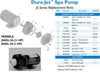 K3140 STA-RITE DURA-JET SPA PUMP 3/4HP JSADL-2A