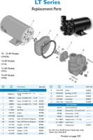 "K3177 STA-RITE PUMP ""LT"" SERIES 1/6 HP  (LT1/6L)"