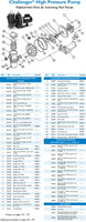 K4088 PENTAIR CHALLENGER PUMP 2 HP HIGH HEAD FULL RATE  #345218