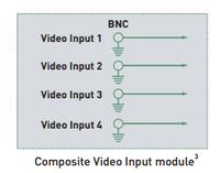Morphis  Add-on module: 4 inputs, MOR-4 COMP