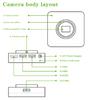 camera layout