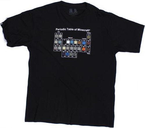 Minecraft Periodic Table T-Shirt [2XL]