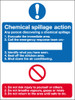Chemical spillage action sign