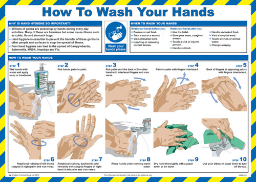 How To Wash Your Hands Safety Poster