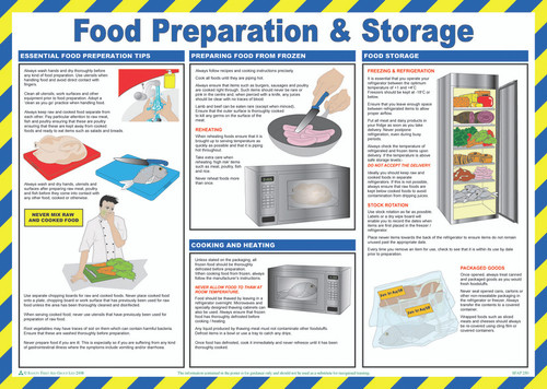Food Preparation & Storage safety poster