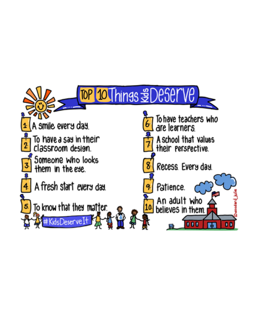 Top 10 Things Kids Deserve Poster