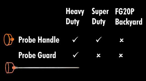 probe-handle-and-probe-guard-chart-500.jpg