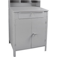 "FI520 Shop Desks cabinet 34.5""Wx30""Dx53""H"