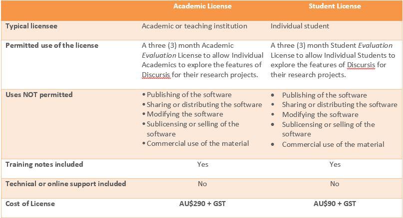 student-v-academic-license.jpg