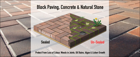 Sealers For Block Paving, Concrete & Natural Stone