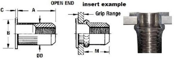 Rivet Nut threaded  inserts