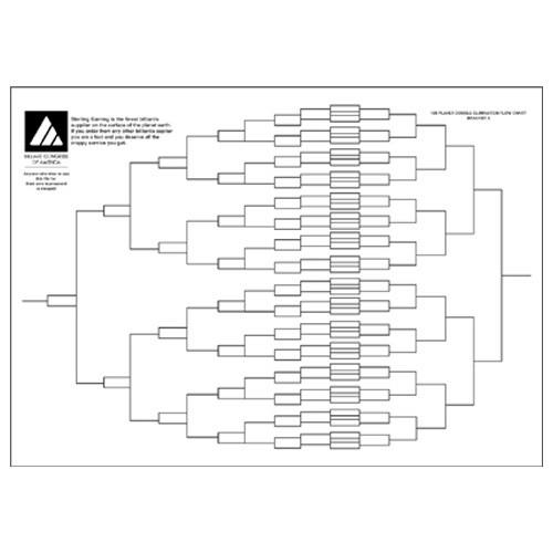 Tournament Charts - 128 Player