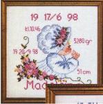 129703 Permin Birth Announcement - Girl