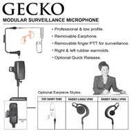The unique GECKO Modular Surveillance Microphone Kit is truly a first.