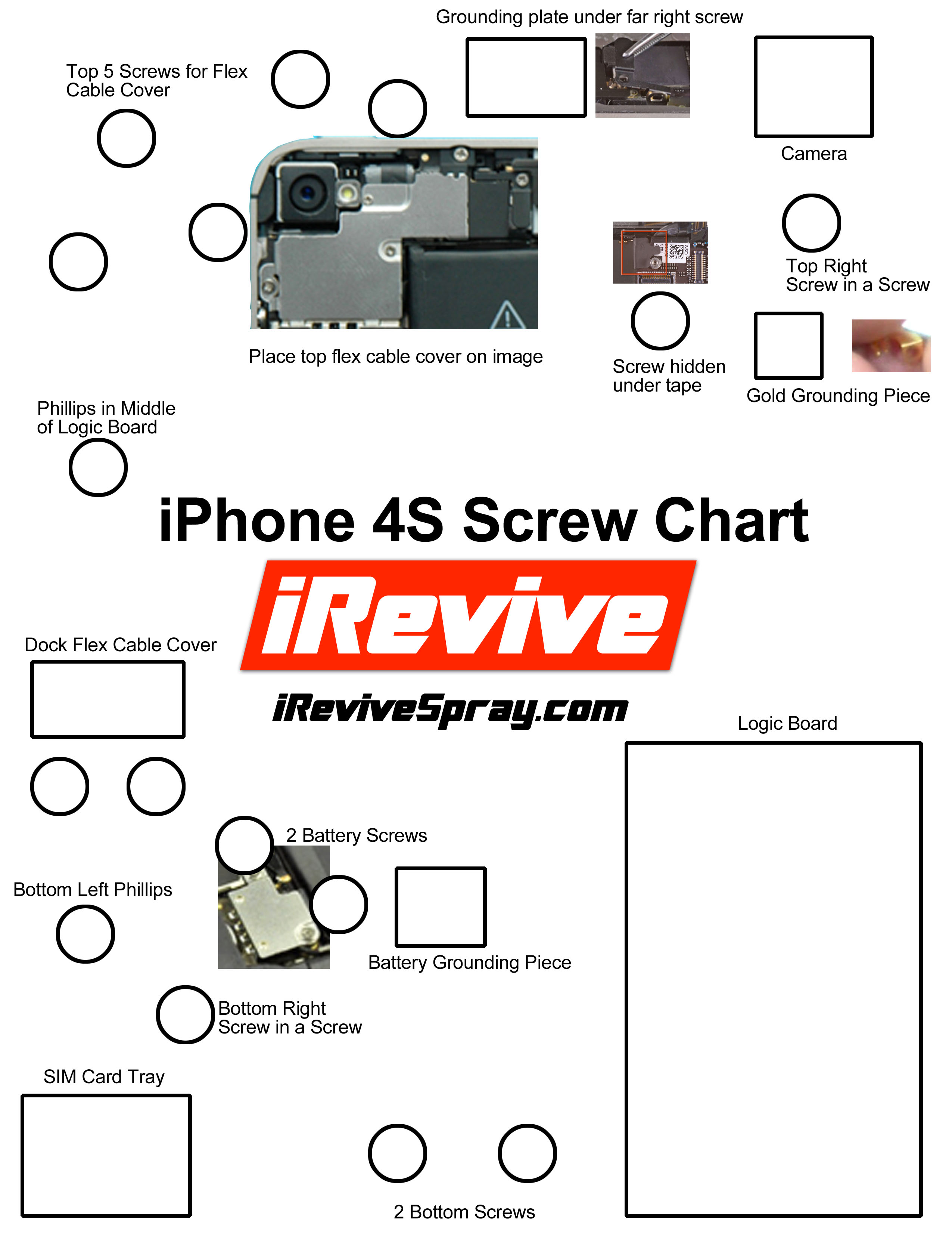 iphone 4s screw chart diagram sheet template