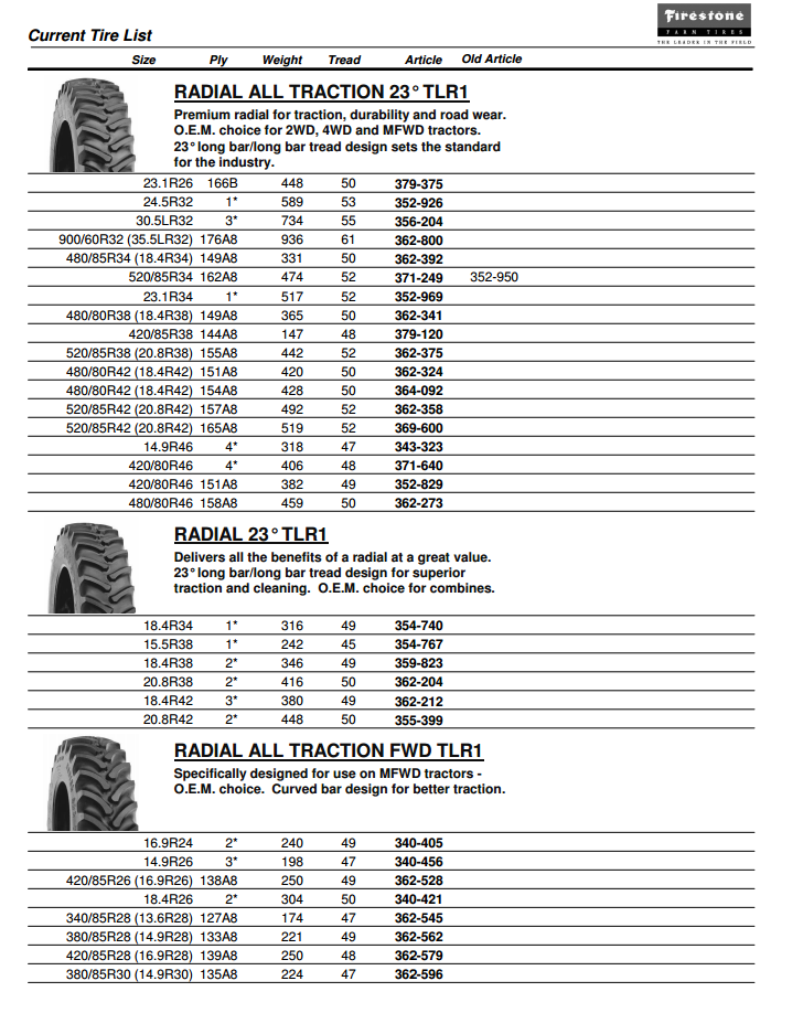Tire Sizes Tractor Tire Sizes Chart