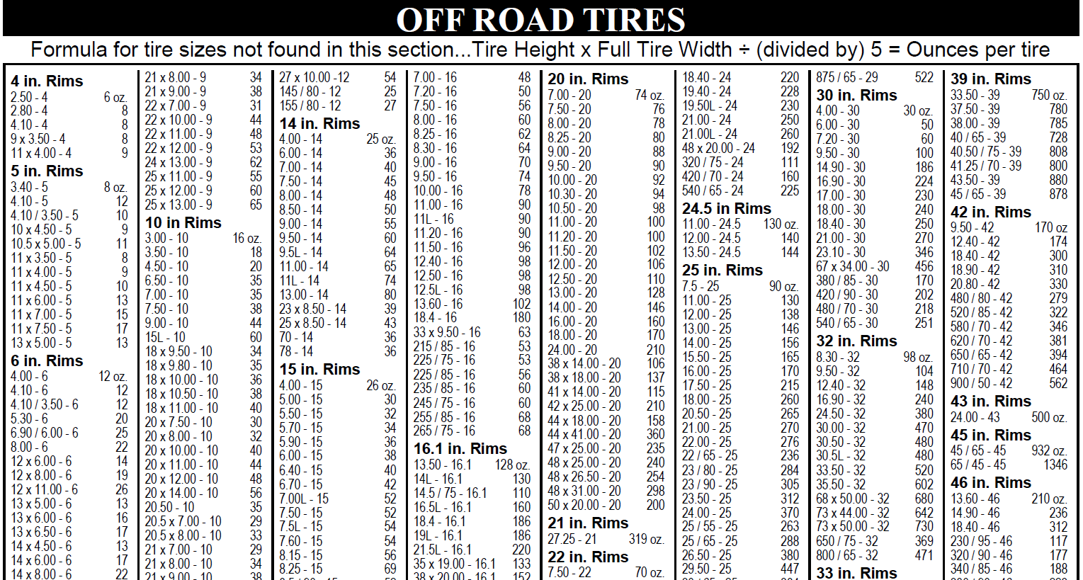 Tire Size Comparison >> Tire Weight Chart Atv - Itp steel wheels 11 inch rear atv ...