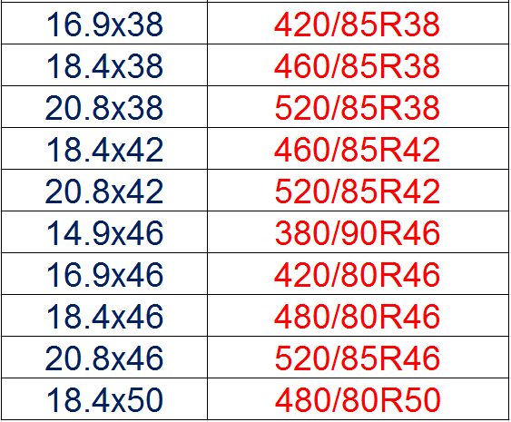 Tire Size Equivalency Chart Hobitfullring