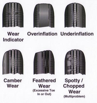 tire-wear2.jpg