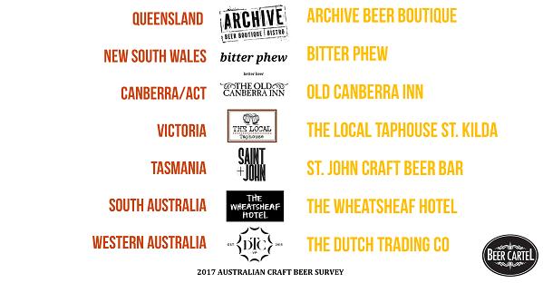 Australia's Best Craft Beer Bars/Pubs