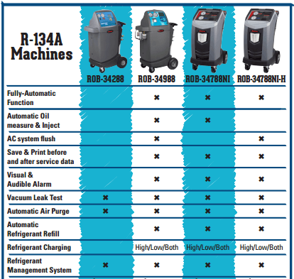 r-134a-machines.png
