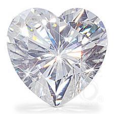 NEO Moissanite Loose Heart Shape Stone G-H