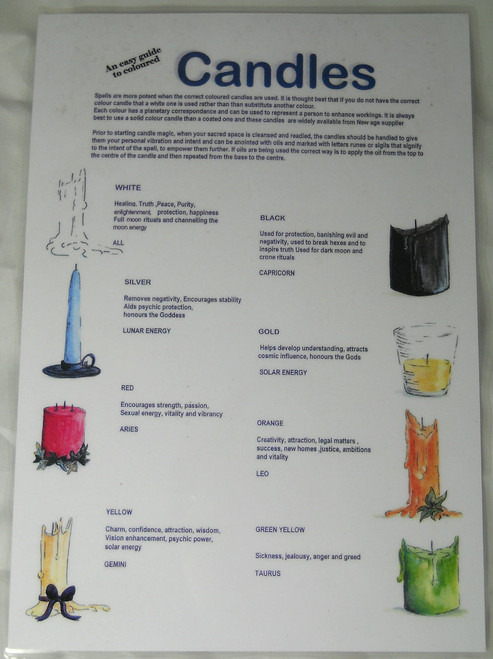Poster - An Easy Guide To Coloured Candles