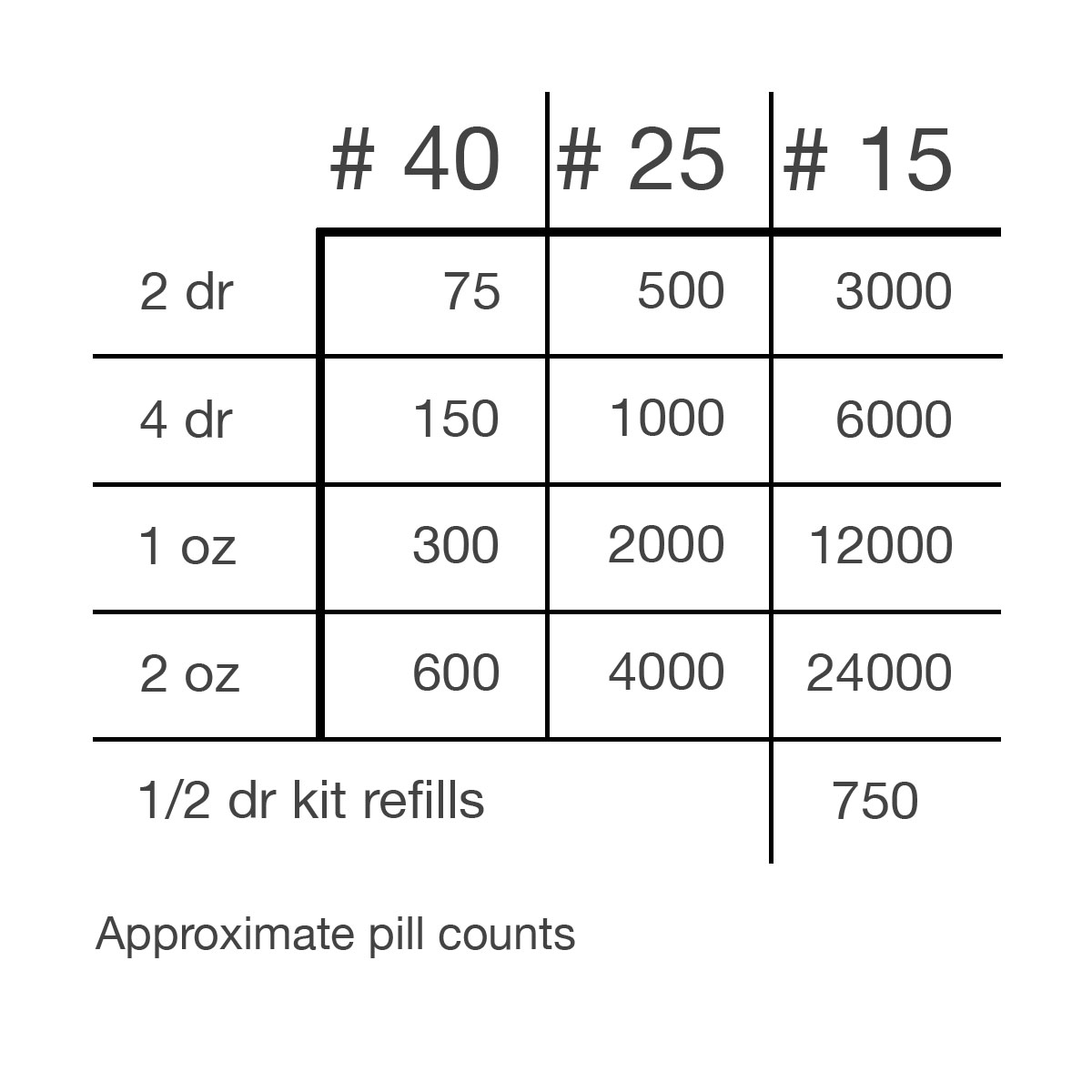 pill-count.jpg