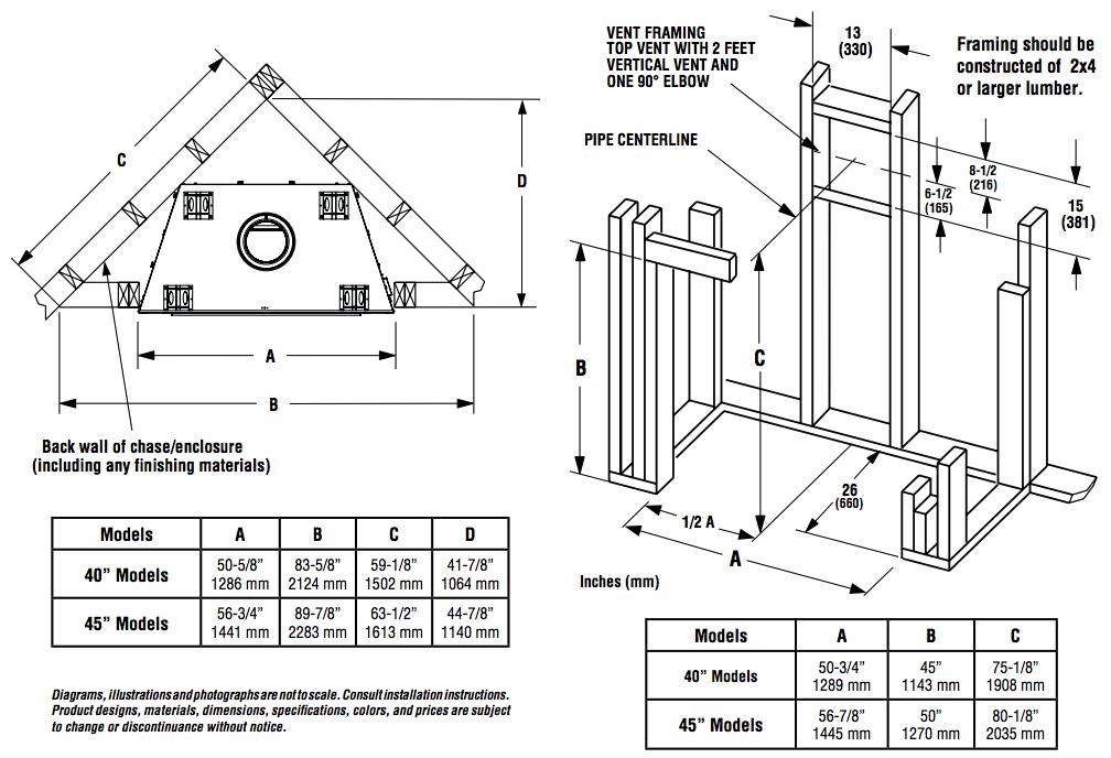 superior-drt6300-series-framing-specs.png