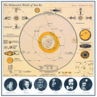 Sun Ra - The Heliocentric Worlds Of Sun Ra Vol. 2