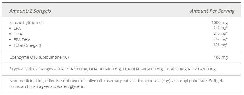 aor-omega-3-and-coq10-.jpg