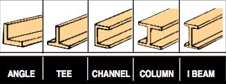 Basswood Structural Shape Comparisons