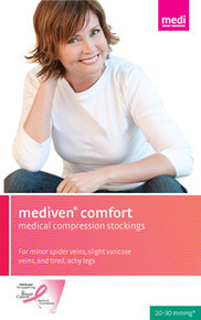 Mediven Comfort 20-30 mmHg Closed Toe Pantyhose