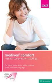 Mediven Comfort 20-30 mmHg Closed Toe Pantyhose