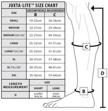 Mediven CircAid Juxta Lite Standard Legging Compression Wrap with Anklets Mediven