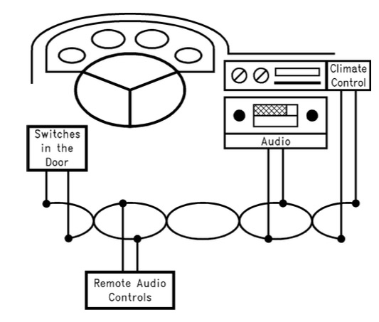 automobile controls on an sae j1708 bus?t\=1479993772 translator j1587 data wiring diagram gandul 45 77 79 119 Basic Electrical Wiring Diagrams at webbmarketing.co