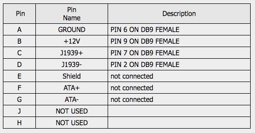 sae j1939 9pin cable to db9 female copperhill rh copperhilltech com