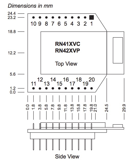 Microchip RN41XV & RN42XV DIMENSIONS