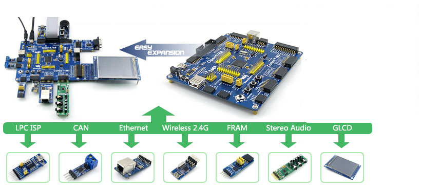 Open1768 - LPC1768 ARM Cortex M3 Development Board With Breakout Boards